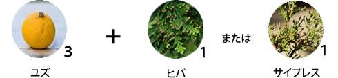 柚子ブレンド